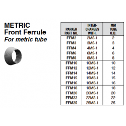METRIC Front Ferrule For metric tube