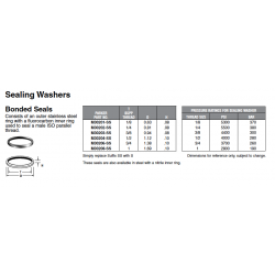 Sealing Washers Bonded Seals