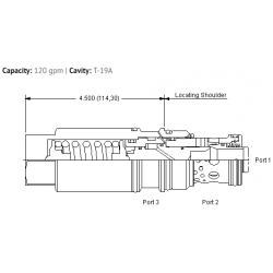 MBIMXIN Balanced load control valve