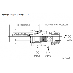 MBEBXLN Fixed setting, 1.5:1 pilot ratio, load reactive load control valve