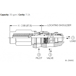 MBEAXLN Fixed setting, 3:1 pilot ratio, load reactive load control valve