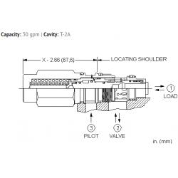 MBEAXLN Fixed setting, 3:1 pilot ratio, load reactive load control valve