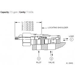 CKBBXCN Pilot-to-open check valve with standard pilot