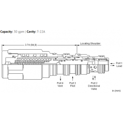MWEPDHN Vented LoadMatch™ counterbalance valve