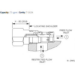 CNBCXCN Free flow nose to side check valve with bypass orifice