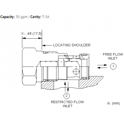 CNFCXCN Free flow nose to side check valve with bypass orifice