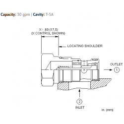 CXEDXCN Free flow side to nose check valve