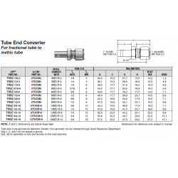 Tube End Converter For fractional tube to metric tube