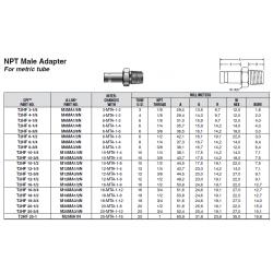 NPT Male Adapter For metric tube