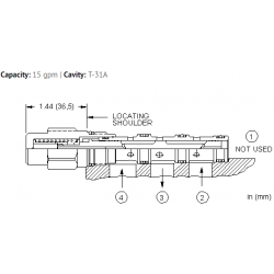 DSCSXGN High side, 3-position, shuttle valve