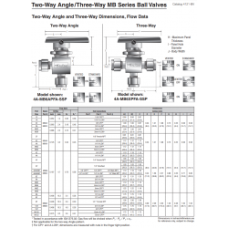 Two-Way Angle/Three-Way MB