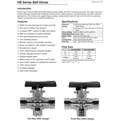 HB Series Ball Valves