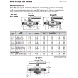 Two Way Ball Valves MPB