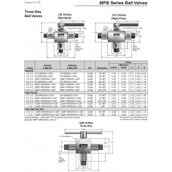 Three Way Ball Valves MPB Series