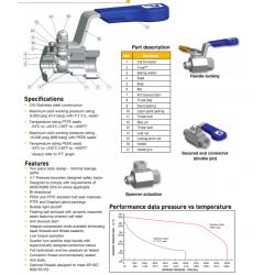 Hi-Pro Ball valve construction and P/T graph