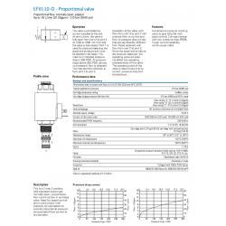 EFV1-10-O - Proportional valve