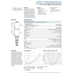 ESV9-8-F - Proportional solenoid valve