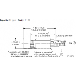 DLDAXCN 2-way, solenoid-operated directional spool valve