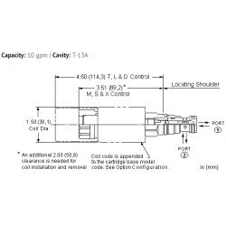 DTDAXCN 2-way, direct-acting, solenoid-operated directional poppet valve