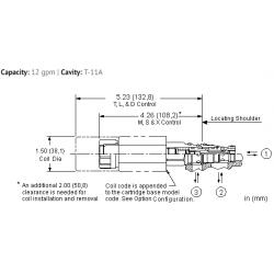 DMDAXAN 3-way, solenoid-operated directional spool valve