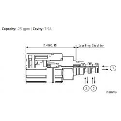 DBAMLCN 3-way, manually-operated, spool directional valve - pilot capacity