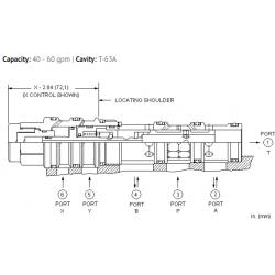 DCEDXCN 4-way, 2-position, pilot-to-shift, detented, directional valve