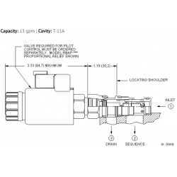 RSDC8WN Pilot operated, balanced piston sequence main stage with integral T-8A control cavity