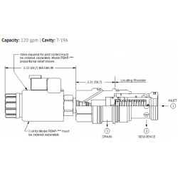 RSJS8WN Pilot operated, balanced poppet sequence main stage with integral T-8A control cavity