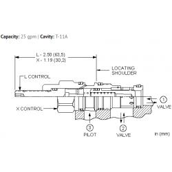 LODCXDN Pilot-to-close, spring biased closed, unbalanced poppet logic element