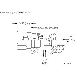 FQCAXAN Fixed orifice, flow fuse valve