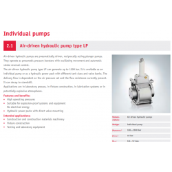 Air-driven hydraulic pump type LP