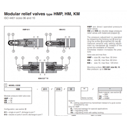 Modular relief valves type HMP, HM, KM