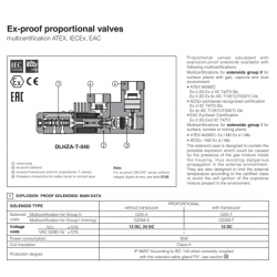 Ex-proff proportional valves AGMZA-A