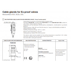 Cable glands for Ex-proof valves PA