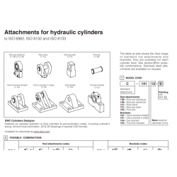 Attachments for hydraulic cylinders C-1