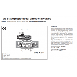 Two stage proportional directional valves SDPZE-A