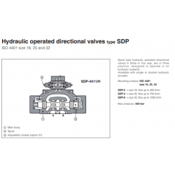 Hydraulic operated directional valves type SDP
