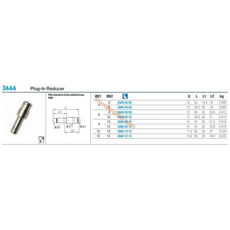 3666 Plug-In Reducer