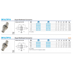 3816/3916 Equal Bulkhead Connector