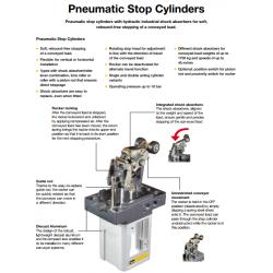 Stopper Cylinders - STV/STVR