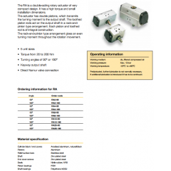 Rotary Rack and Pinion Actuators - RA