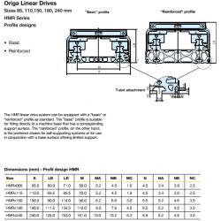 Origa Linear Drives Sizes 85, 110,150, 180, 240 mm