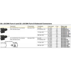 30 x 30 DIN Form A and 22 x 30 DIN Form B Solenoid Connectors