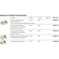Adaptors for Industrial Communication