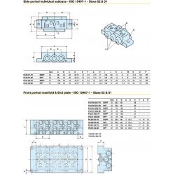 ISO 15407-1 - Sizes 02 & 01