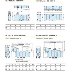 H Series ISO Valves