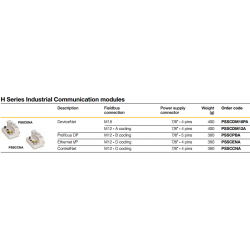H Series Industrial Communication modules