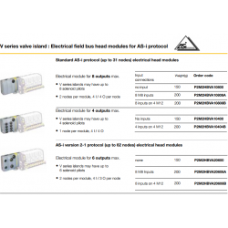 V series valve island : Electrical field bus head modules for AS-i protocol