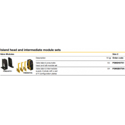 Island head and intermediate module sets