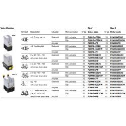 Moduflex Valve System